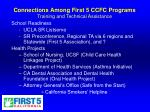 connections among first 5 ccfc programs training and technical assistance28