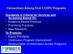 connections among first 5 ccfc programs23