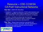 resource cde ccsesa ca prek instructional networks21