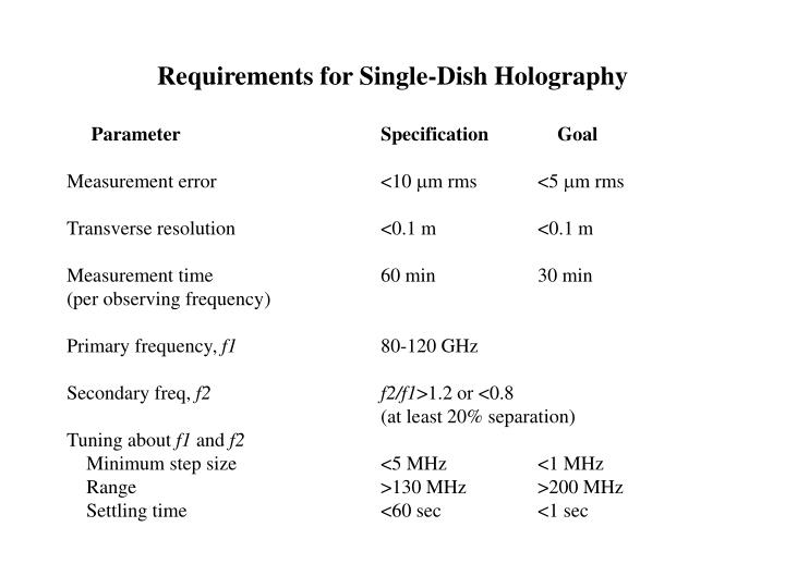 requirements for single dish holography n.