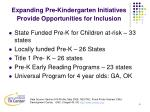 expanding pre kindergarten initiatives provide opportunities for inclusion
