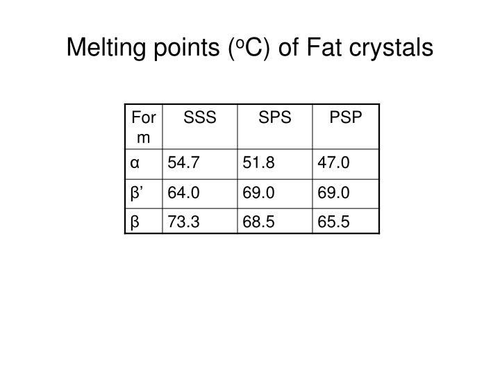 Melting points (