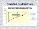 cognitive readiness gap