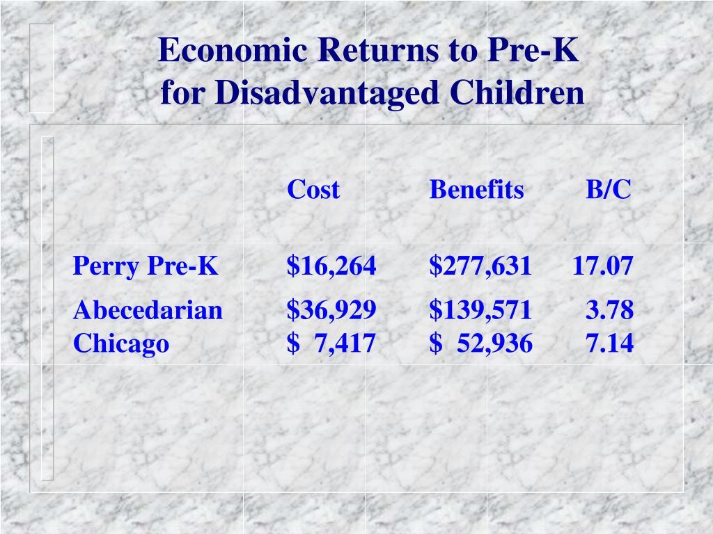 Economic Returns to Pre-K