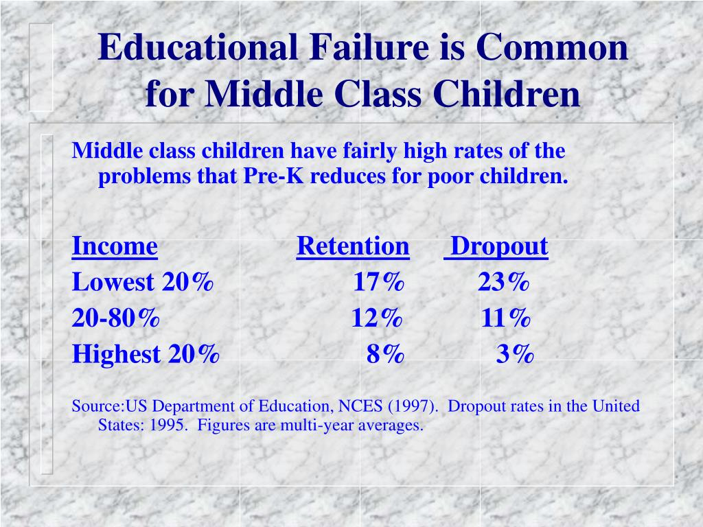 Educational Failure is Common for Middle Class Children
