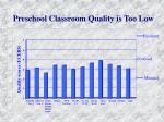preschool classroom quality is too low