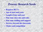 process research needs