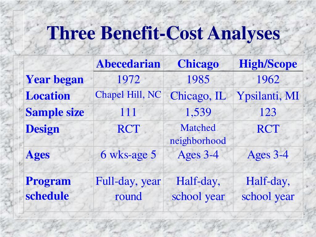 Three Benefit-Cost Analyses