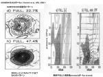 gcm ao ep flux kornich et al grl 2003