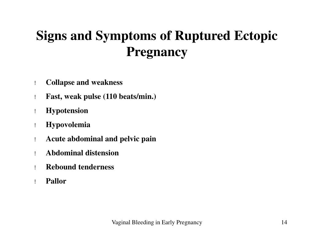 Signs and Symptoms of Ruptured Ectopic Pregnancy