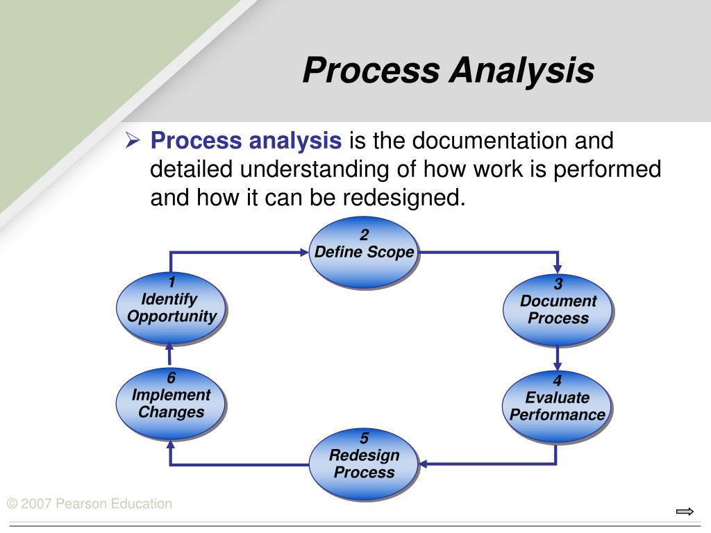 PPT  Process Analysis PowerPoint Presentation  ID 844786