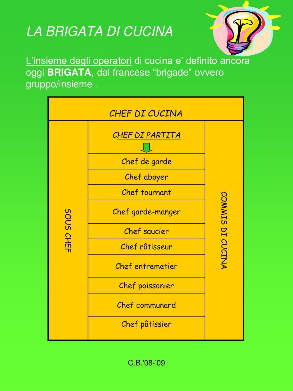 Ppt La Brigata Di Cucina L Insieme Degli Operatori Di Cucina E Definito Ancora Oggi Brigata Dal Francese Brigade Ovve Powerpoint Presentation Id 844969