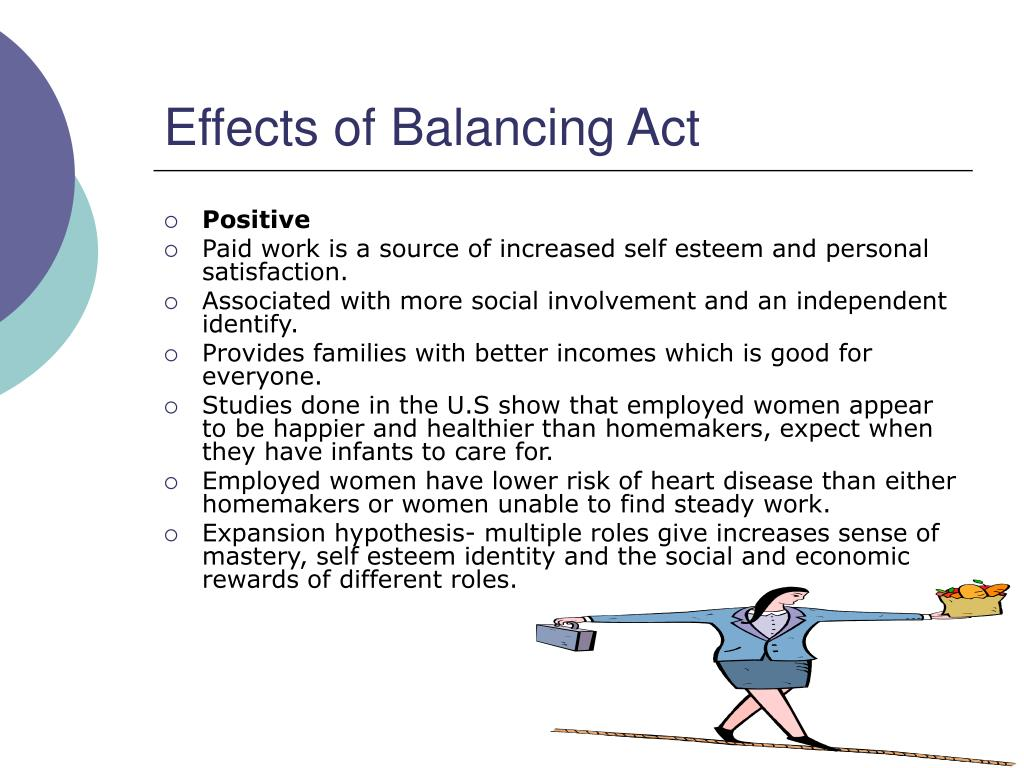Effects of Balancing Act
