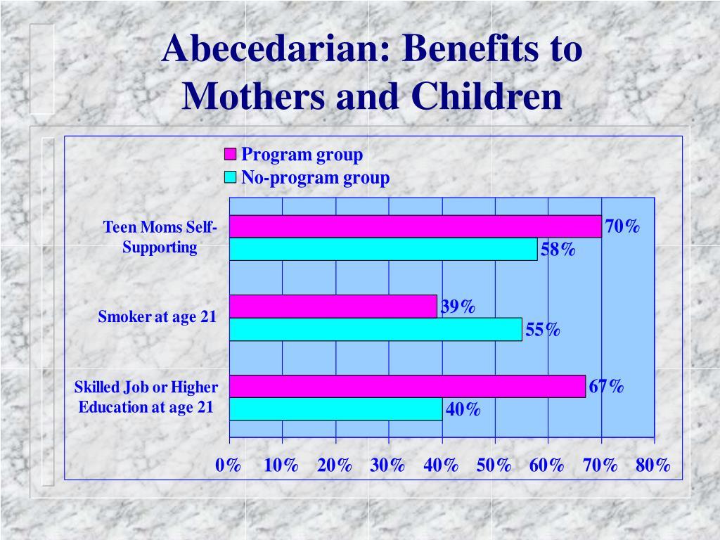 Abecedarian: Benefits to