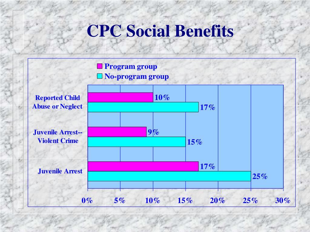 CPC Social Benefits