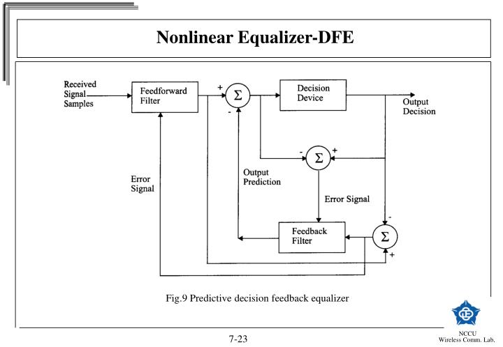Nonlinear Equalizer-DFE