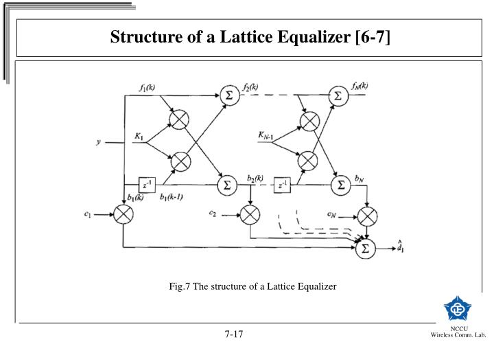 Structure of a Lattice Equalizer [6-7]
