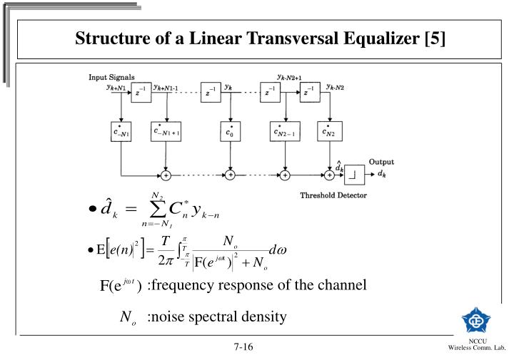 Structure of a Linear Transversal Equalizer [5]