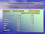 global comparison of score and ranking of disability adjusted life expectancy