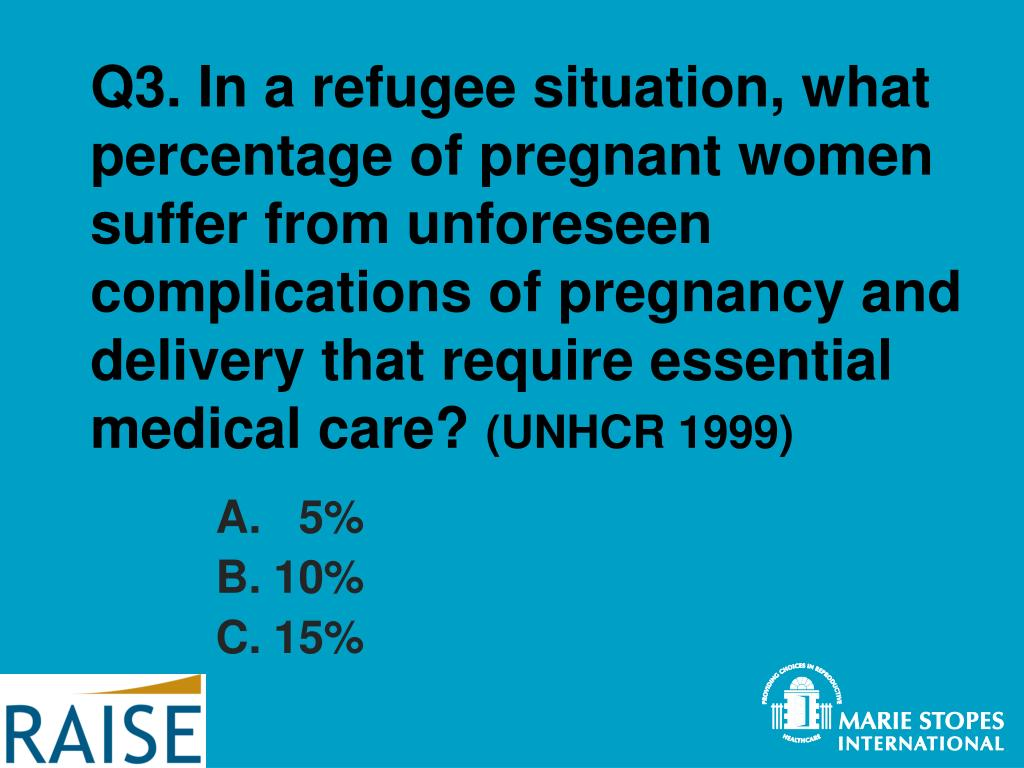 Q3. In a refugee situation, what percentage of pregnant women suffer from unforeseen complications of pregnancy and delivery that require essential medical care?