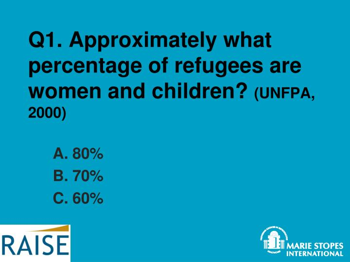 Q1 approximately what percentage of refugees are women and children unfpa 2000