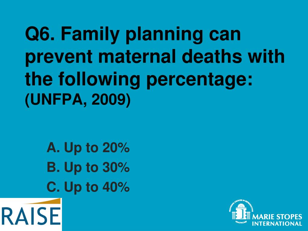 Q6. Family planning can prevent maternal deaths with the following percentage: