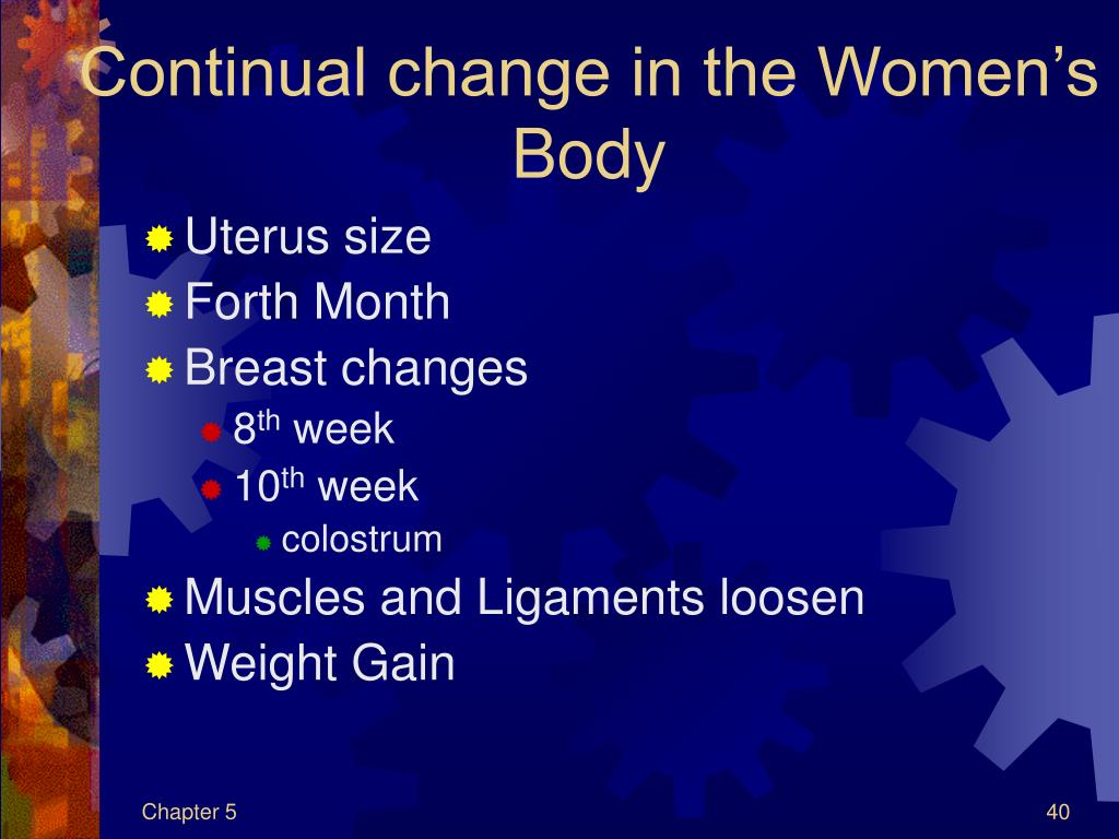 Continual change in the Women's Body