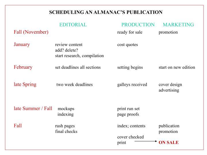 SCHEDULING AN ALMANAC'S PUBLICATION
