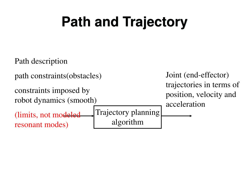 PPT - Trajectory Planning PowerPoint Presentation - ID:845614