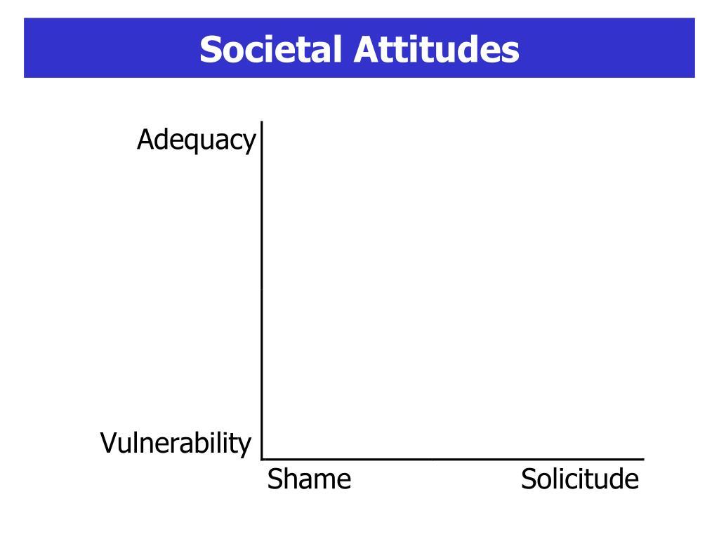 Societal Attitudes