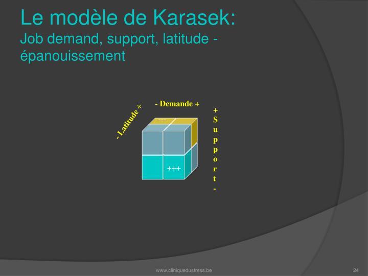 Le modèle de Karasek:
