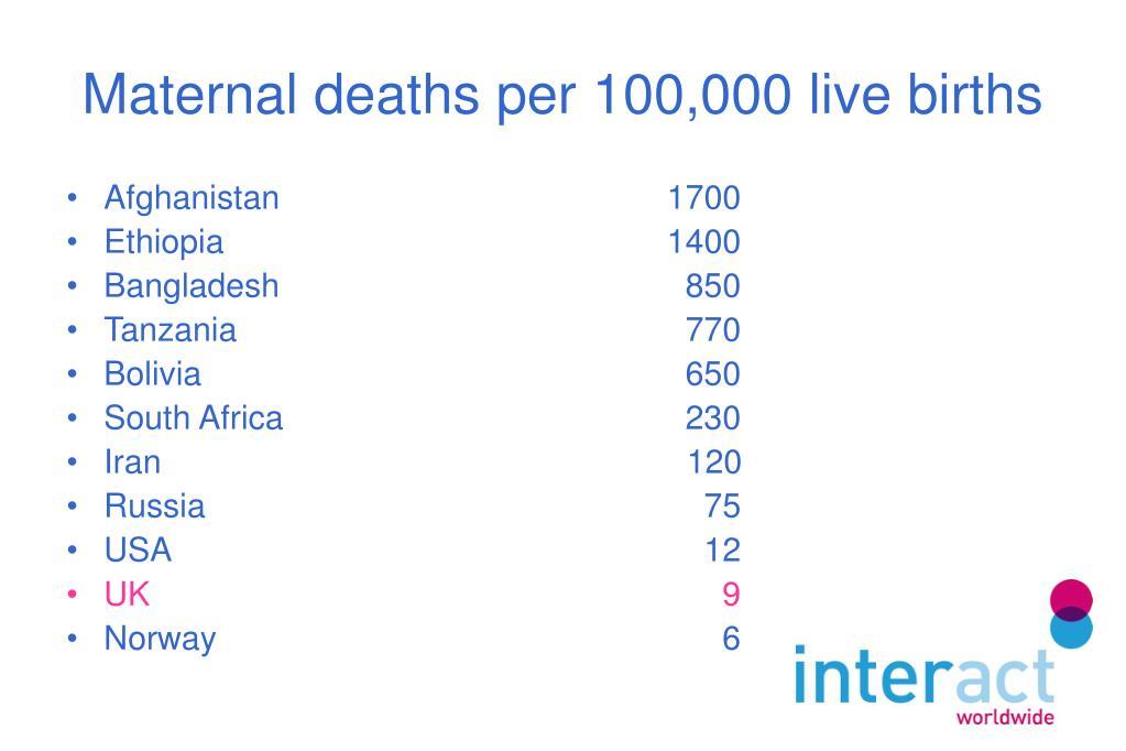 Maternal deaths per 100,000 live births