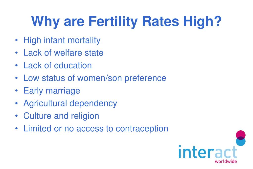 Why are Fertility Rates High?