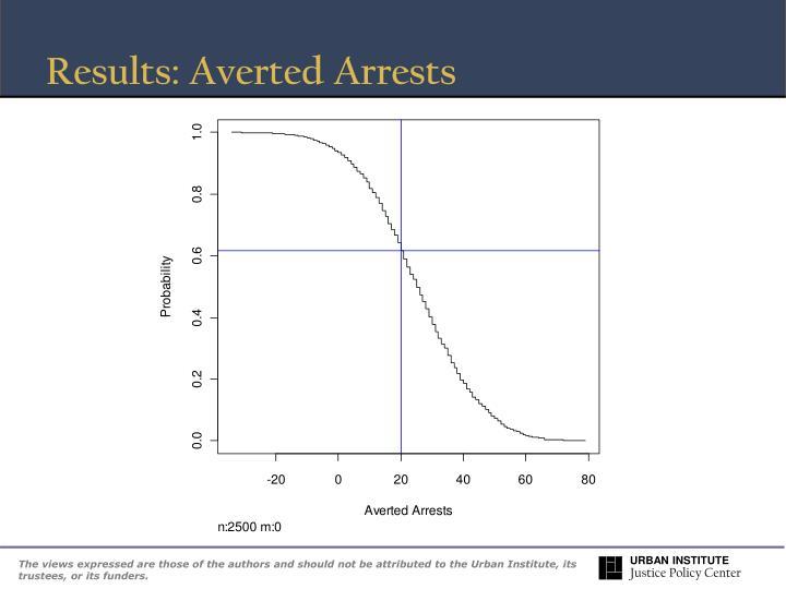 Results: Averted Arrests