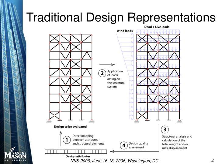 Traditional Design Representations