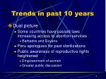 trends in past 10 years3
