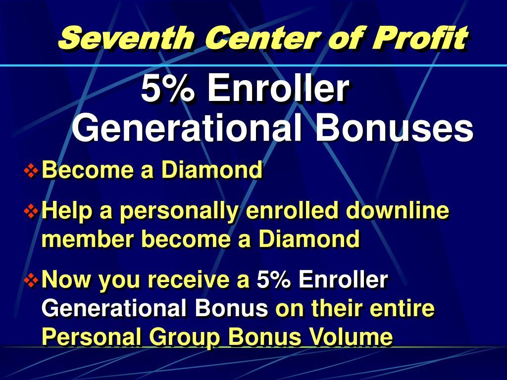 Seventh Center of Profit