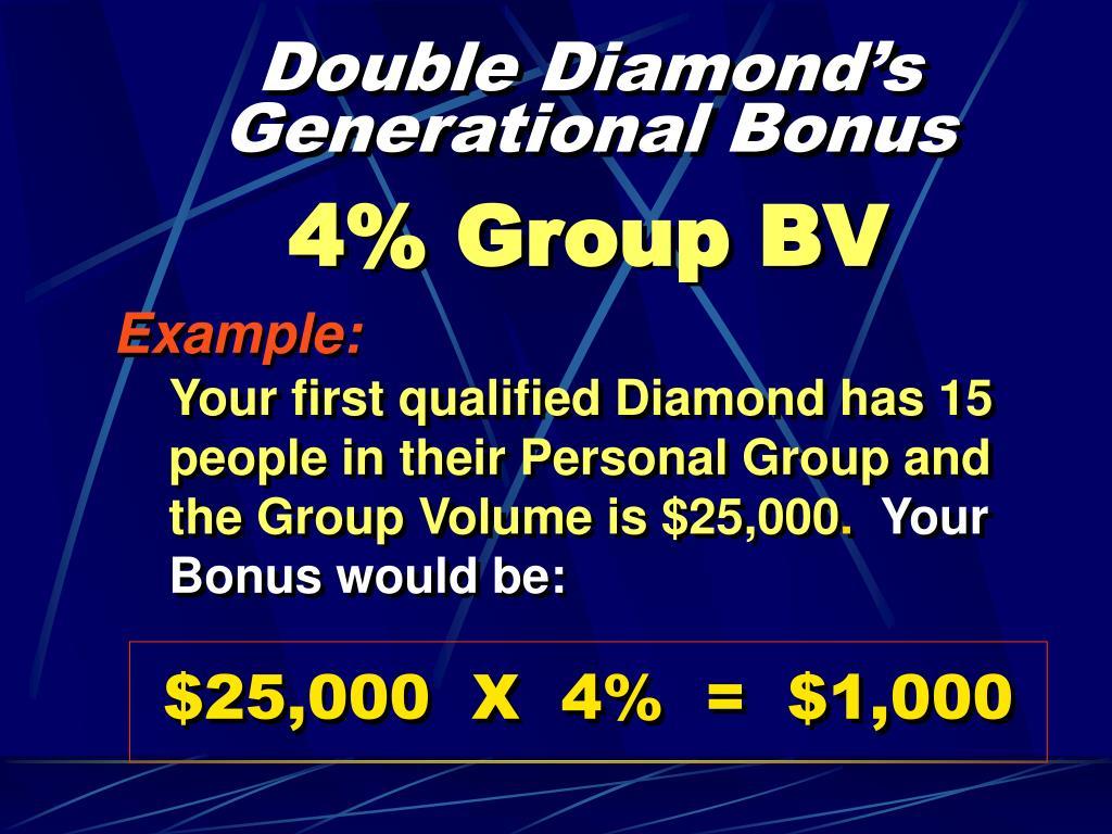 Double Diamond's Generational Bonus