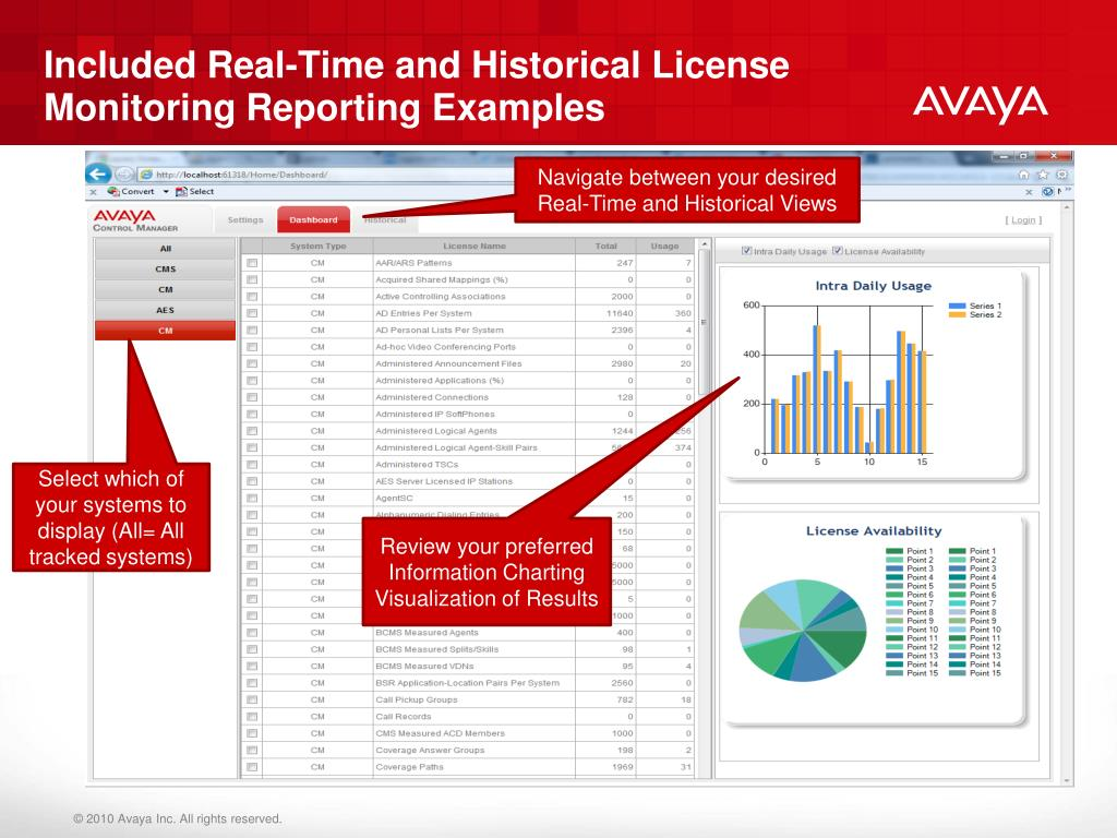 PPT - Avaya Contact Center Control Manager PowerPoint Presentation