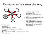 entrepreneurial career planning
