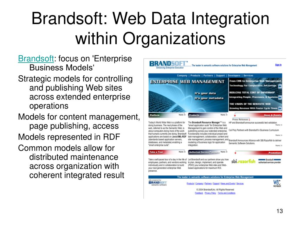 Brandsoft: Web Data Integration within Organizations