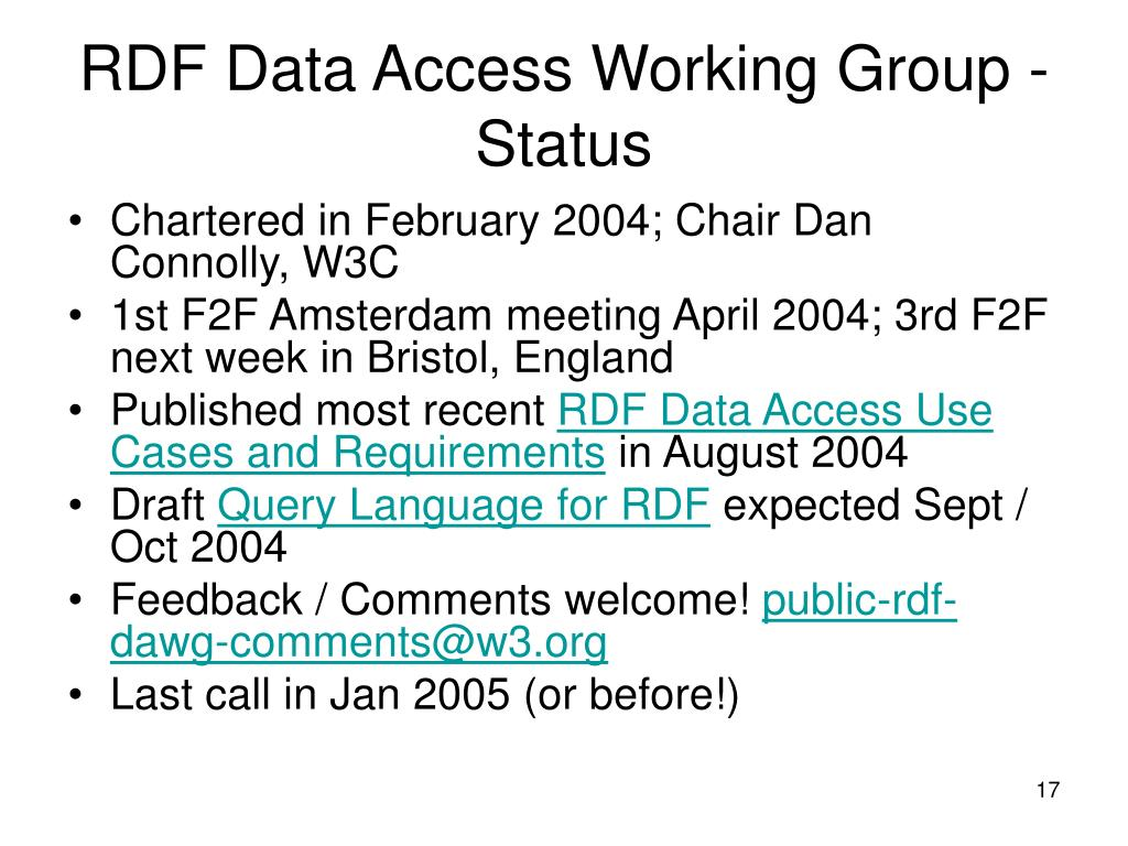 RDF Data Access Working Group - Status
