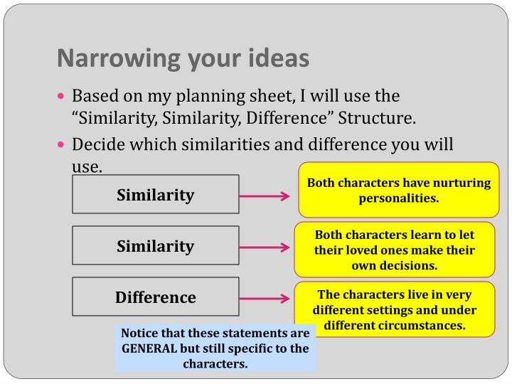 ppt compare and contrast essay powerpoint presentation id  narrowing your ideas