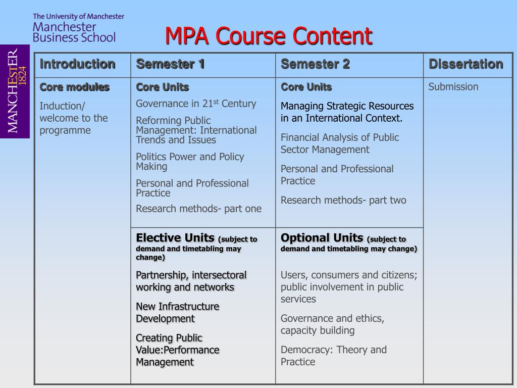 MPA Course Content