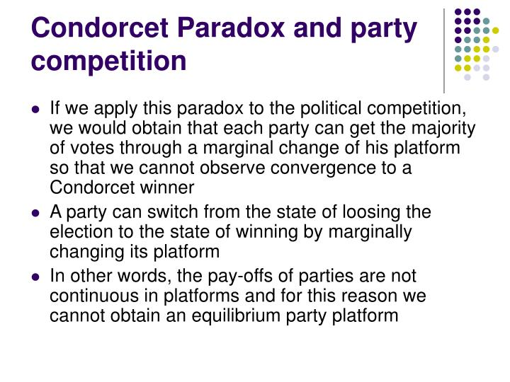 Condorcet Paradox and party competition