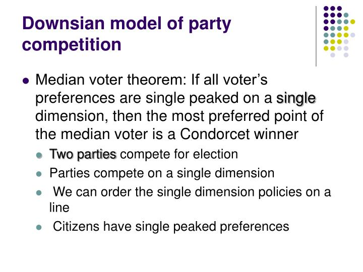 Downsian model of party competition