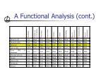 a functional analysis cont34