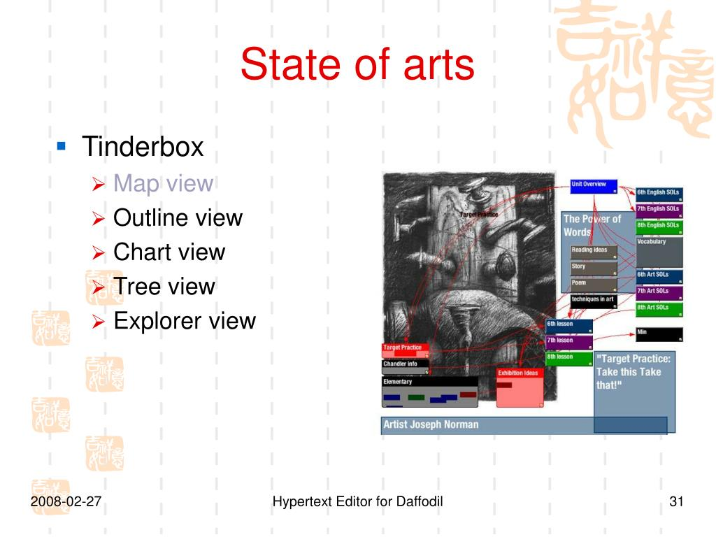 State of arts