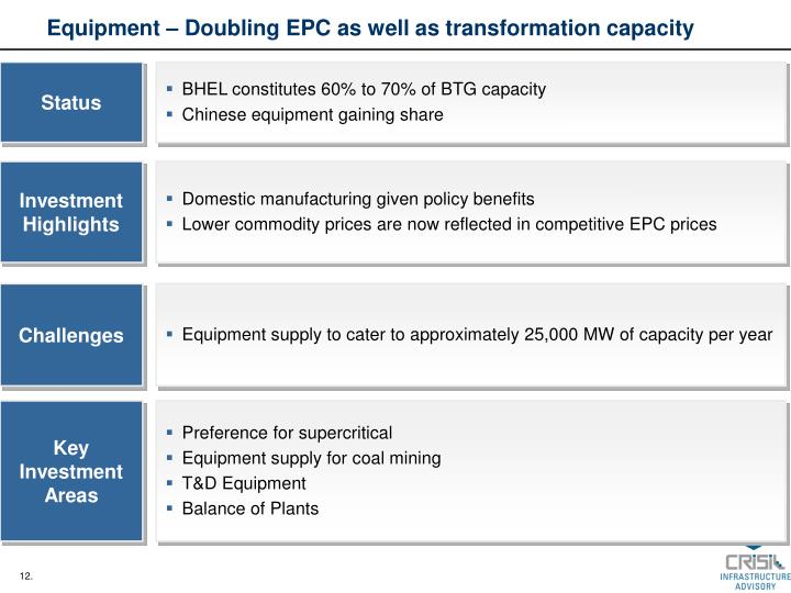 Equipment – Doubling EPC as well as transformation capacity