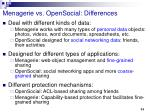 menagerie vs opensocial differences